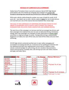 2012 High School Buckle Up Report